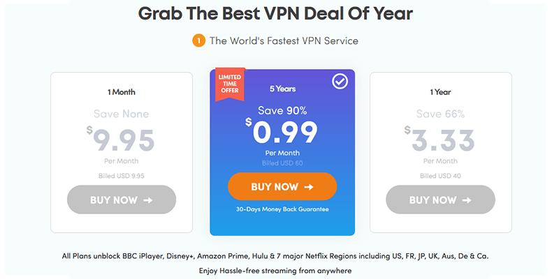 Les prix pour Ivacy